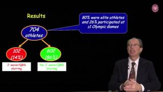 Lecture 3 - ECG Patterns in the Athletes