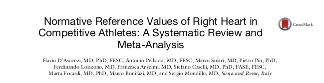 Normative Reference Values of Right Heart in Competitive Athletes: A Systematic Review and Meta-Analysis